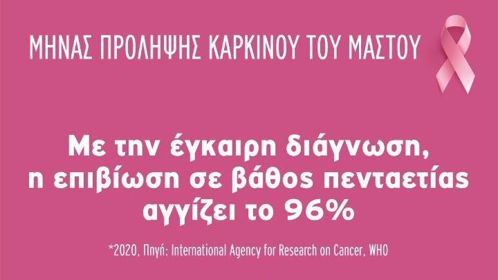 Μήνας Πρόληψης & Ενημέρωσης κατά του Καρκίνου του Μαστού: